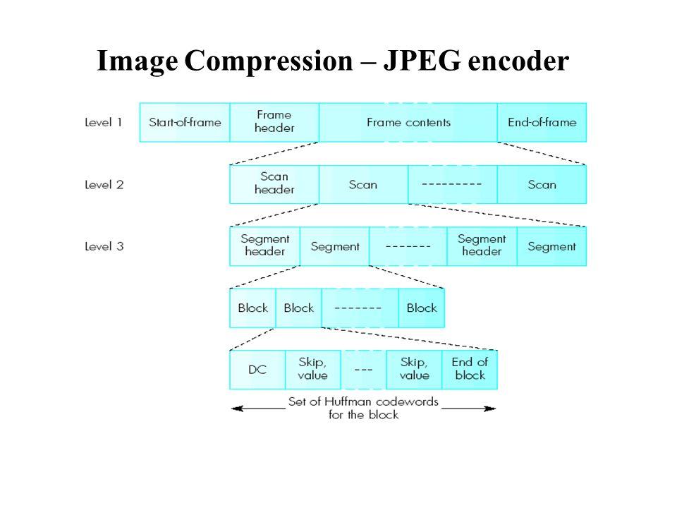 encoder wiring diagram smc central heating programmer block of jpeg blog absolute pic