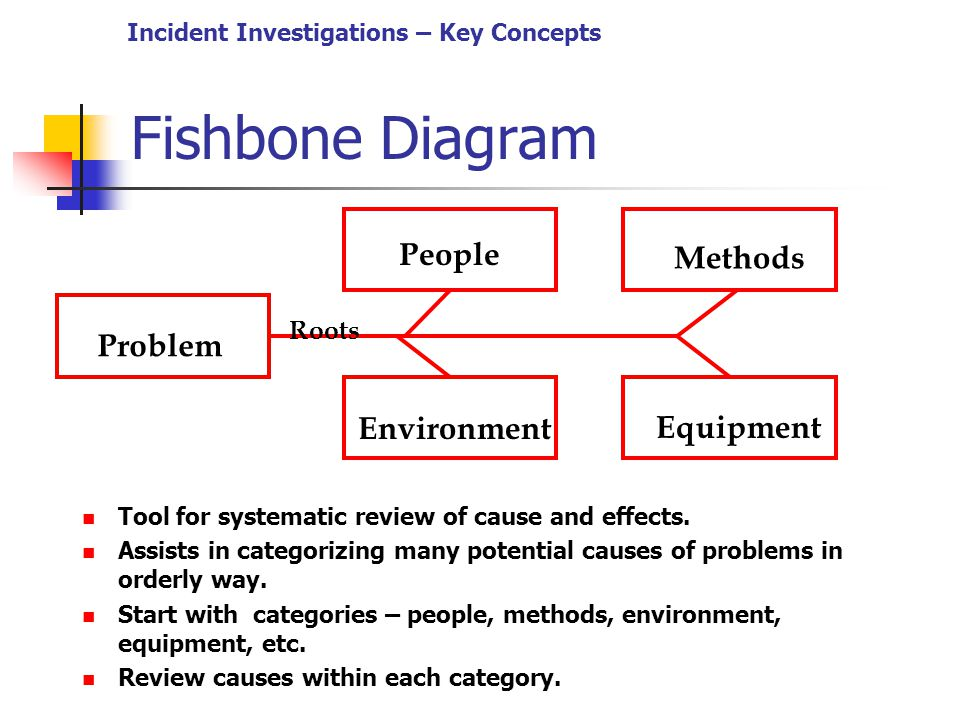 root cause analysis fishbone diagram example 1964 ford fairlane 500 wiring accident investigation – key concepts - ppt video online download