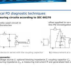 6 electrical pd diagnostic techniques [ 1365 x 1024 Pixel ]