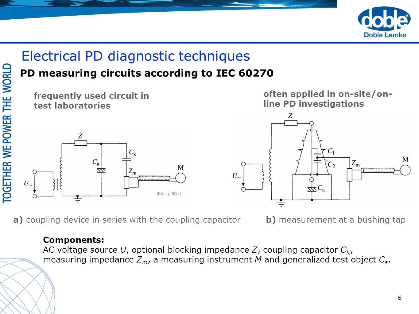 hight resolution of 6 electrical pd diagnostic techniques