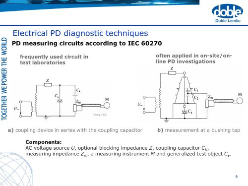 small resolution of 6 electrical pd diagnostic techniques
