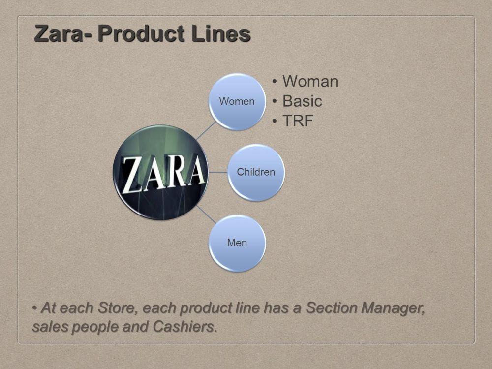 medium resolution of 20 zara