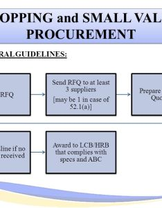 Shopping and small value procurement also alternative methods of ppt download rh slideplayer