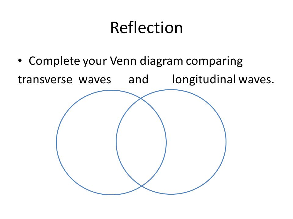 venn diagram of transverse and longitudinal waves 1991 club car electrical ppt download reflection complete your comparing
