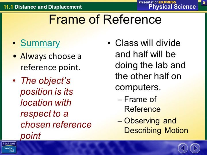 What Is A Frame Of Reference In Physical Science | Framesite.blog