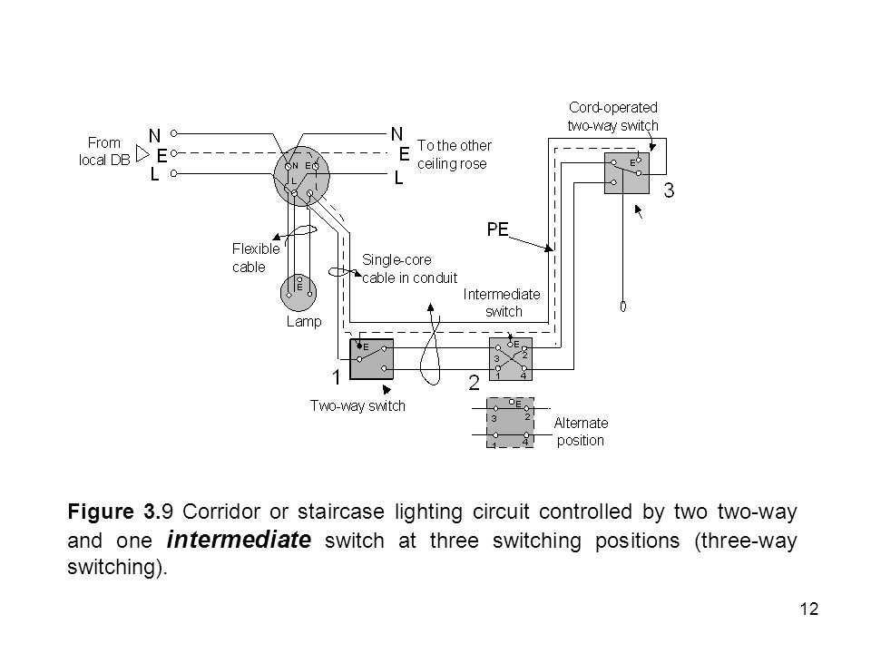 three way switch diagram two lights light bar wiring without relay chapter 3 installation of basic final circuits ppt video online 12 figure 9 corridor or staircase lighting circuit controlled by and one intermediate at switching positions