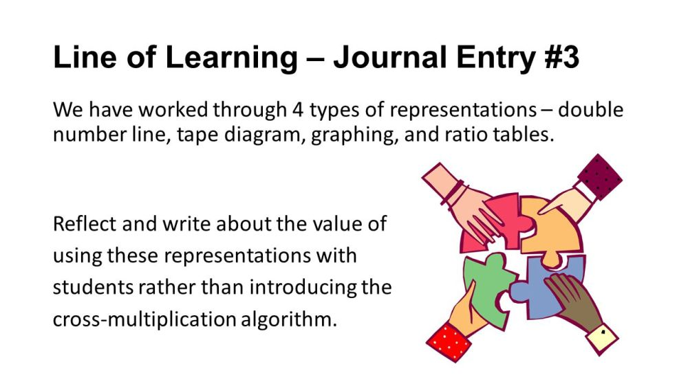 medium resolution of line of learning journal entry 3