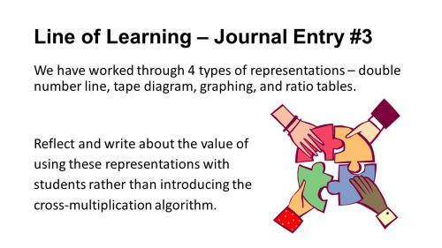 small resolution of line of learning journal entry 3