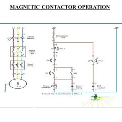 Wiring Diagram Of Magnetic Contactor Snow Plow Components Symbols Used In Electrical Circuits Ppt Download 26 Operation