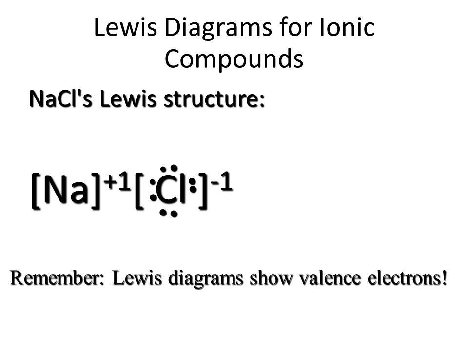 lewis dot diagram for nh3 1999 saab 9 3 radio wiring topic: diagrams ionic compounds - ppt video online download