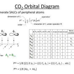 Orbital Diagram For Arsenic Shunt Trip Wiring Eaton Ag Diagrams Part 2 7 Ppt Download Rh Slideplayer Com Magnesium