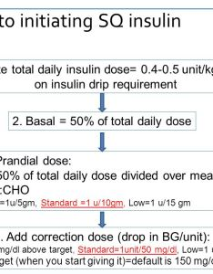 Steps to initiating sq insulin also management of diabetes mellitus in the hospital ppt video online rh slideplayer