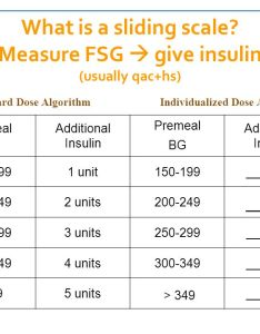 Measure fsg give insulin also management of diabetes mellitus in the hospital ppt video online rh slideplayer