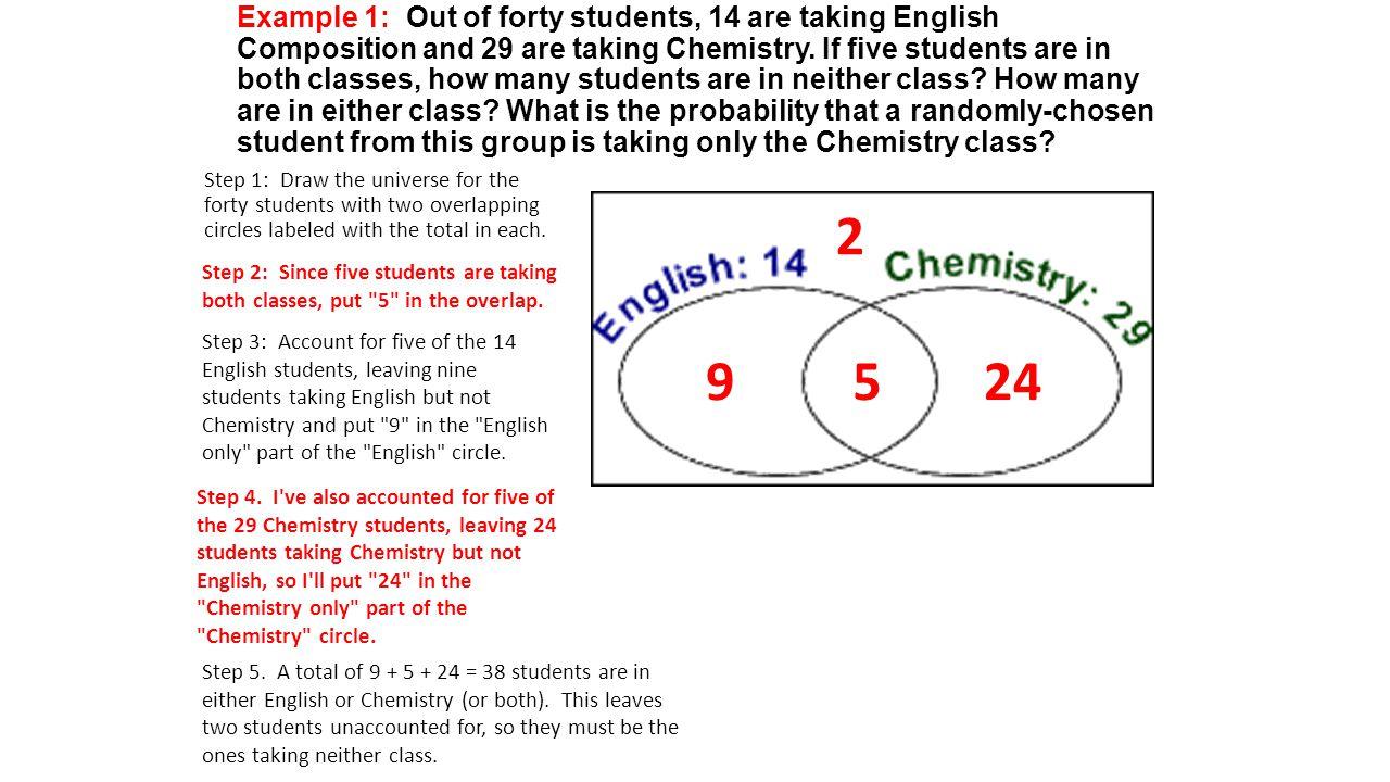 hight resolution of venn diagram notes 2 example