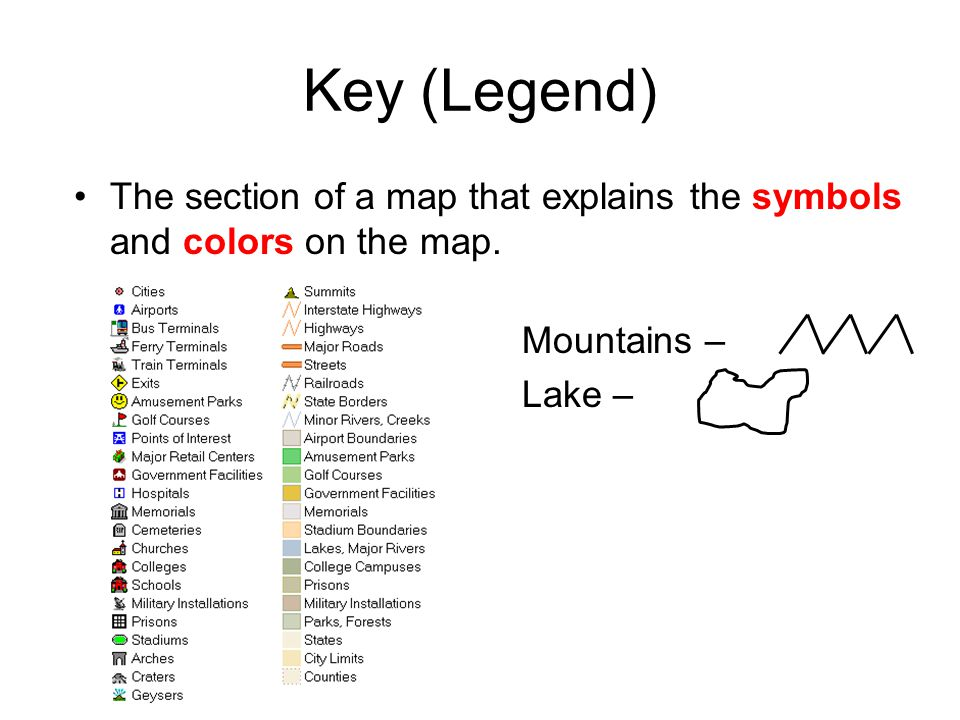 diagram parts of a church mercedes sprinter trailer wiring key (legend) the section map that explains symbols and colors on map. mountains ...