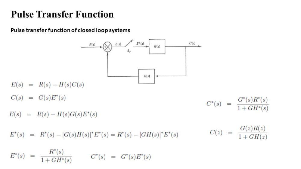 medium resolution of pulse transfer function