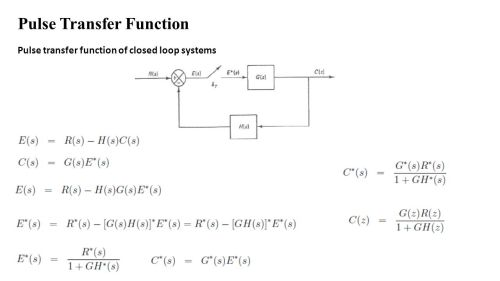 small resolution of pulse transfer function