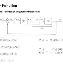 pulse transfer function [ 1280 x 720 Pixel ]