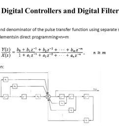 the pulse transfer function using separate sets of delay elements total number of delay elementsin direct programming n m digital filter block diagram  [ 1280 x 720 Pixel ]