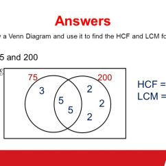Hcf And Lcm Using Venn Diagrams Studor Installation Diagram To Find The Ppt Video Online Download Answers Draw A Use It For