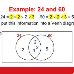 Hcf And Lcm Using Venn Diagrams Car Stereo Wiring Diagram 6 Speakers To Find The Ppt Video Online Download Example