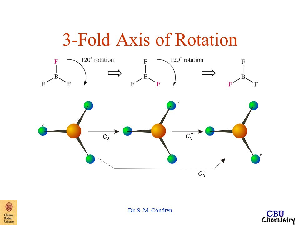 Chapter 4 Molecular Symmetry  ppt video online download