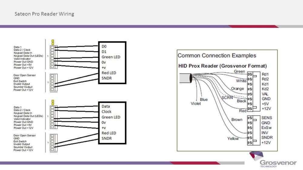 medium resolution of 17 sateon pro reader wiring