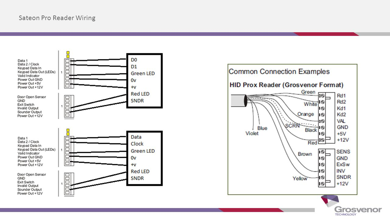 hight resolution of 17 sateon pro reader wiring