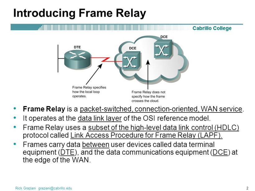 frame relay connection | Amtframe org