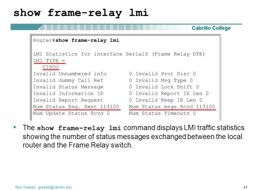 How Many Frame Relay Encapsulation Types Are Available With Cisco