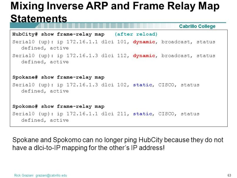 Frame Relay Map Ip Broadcast Command | Allframes5.org