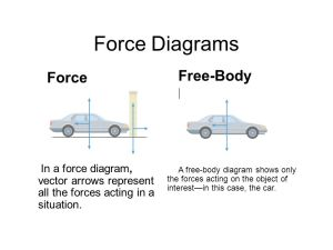 Forces and The Laws of Motion  ppt download