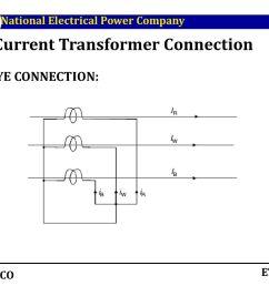 instrument transformers ppt download [ 1066 x 800 Pixel ]