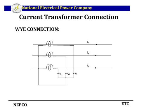 small resolution of instrument transformers ppt download