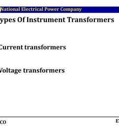 types of instrument transformers [ 1066 x 800 Pixel ]