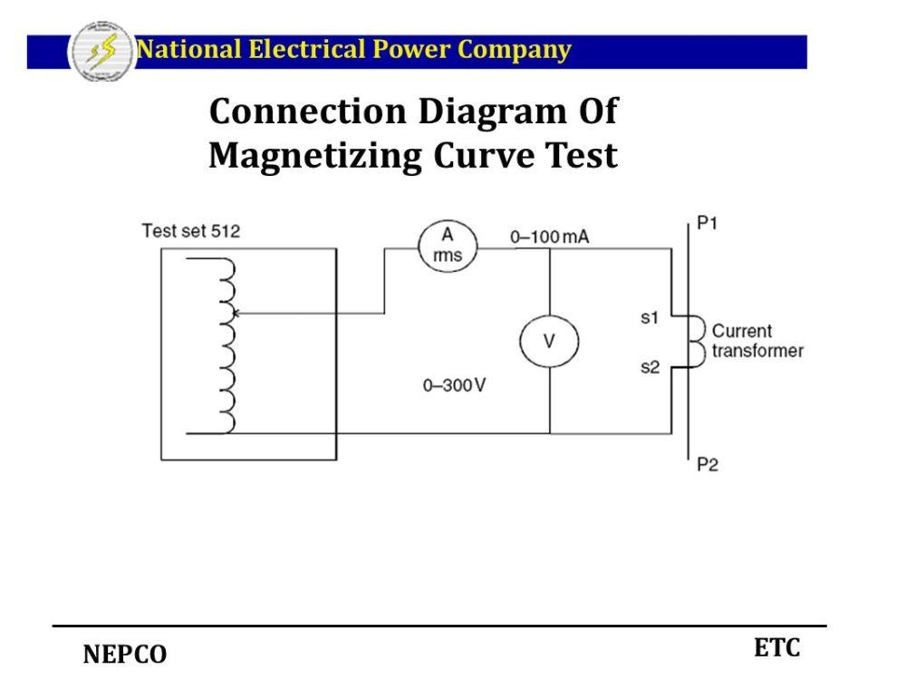 medium resolution of instrument transformers ppt download