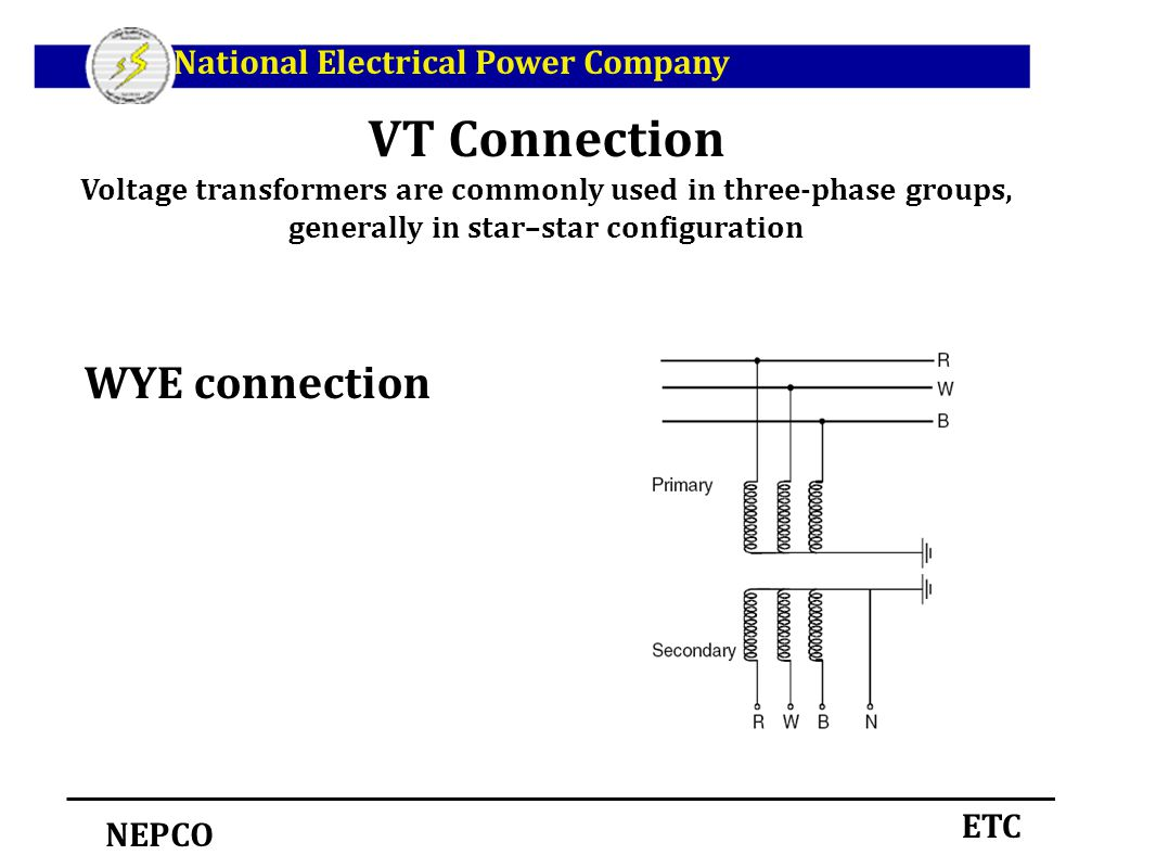 hight resolution of national electrical power company