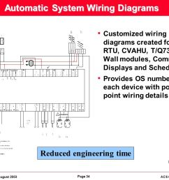 array honeywell bcs sales training ppt download rh slideplayer com 34 automatic system wiring diagrams  [ 1056 x 816 Pixel ]