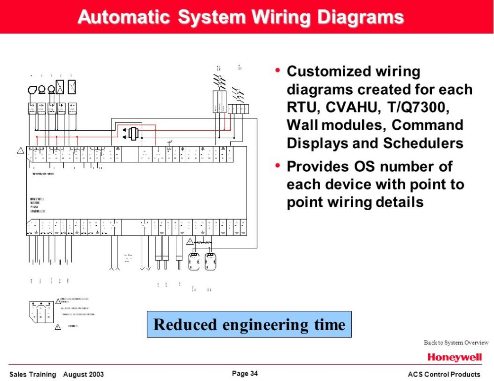 medium resolution of automatic system wiring diagrams