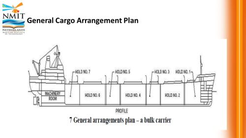 small resolution of 28 general cargo arrangement plan