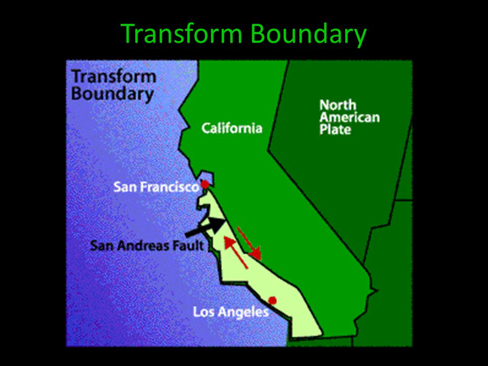 convergent boundary diagram overhead of car plate boundaries ~ movement names types landforms/effect ...