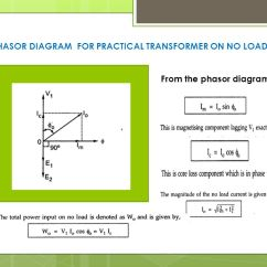 Phasor Diagram Of Single Phase Transformer Ford Puma 1 7 Wiring –phase Transformer. - Ppt Video Online Download