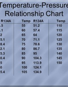 temperature pressure relationship chart also the refrigeration system ppt download rh slideplayer