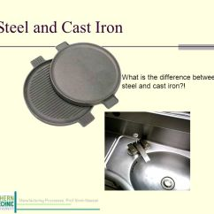 Importance Of Iron Carbon Diagram 200 Meter Track With Measurements Metals Part 1 Manufacturing Processes, Met 1311 Dr Simin Nasseri - Ppt Video Online Download