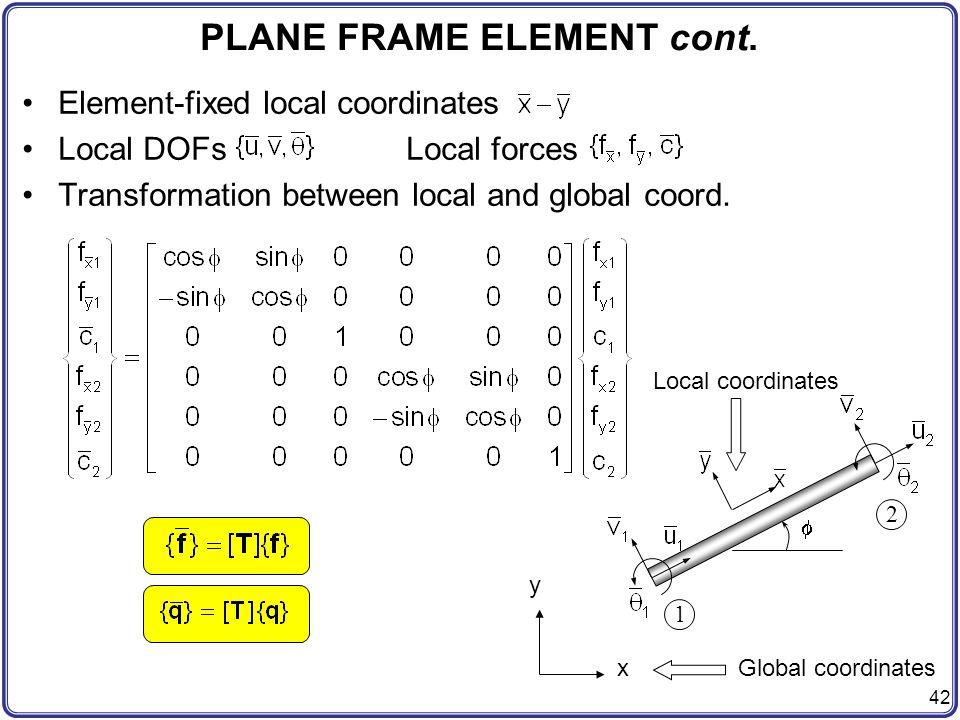 Stiffness Matrix For Plane Frame Element | Siteframes.co