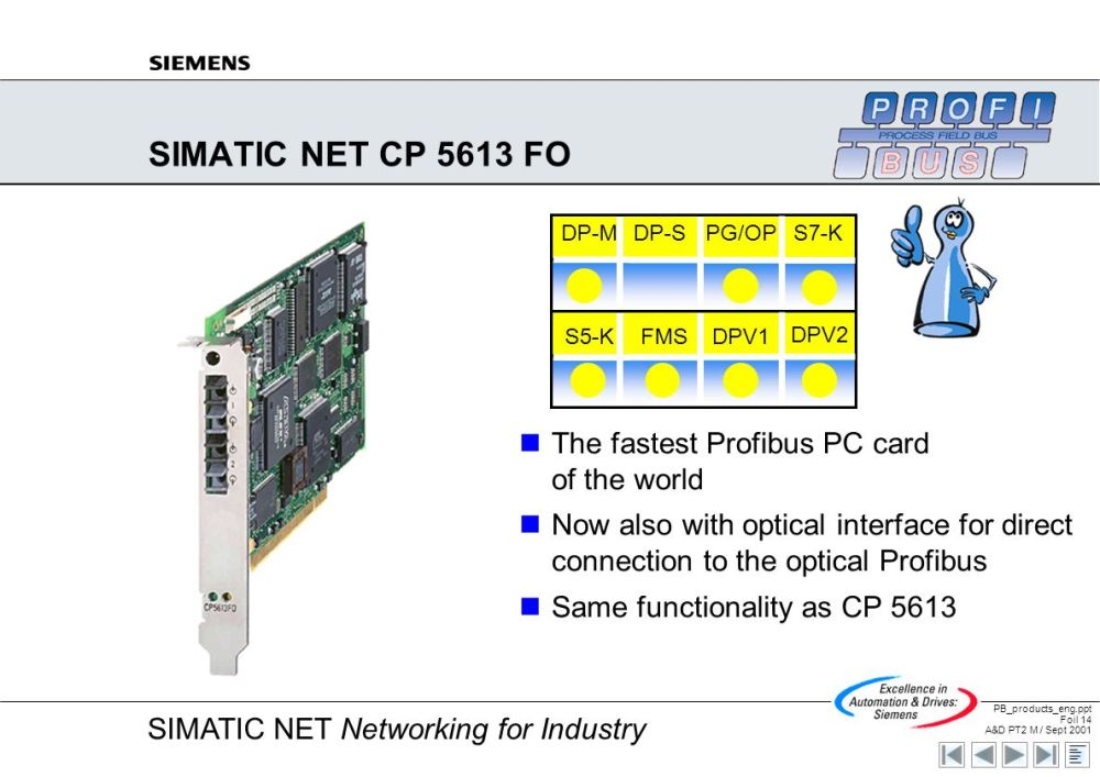 medium resolution of simatic net cp 5613 fo the fastest profibus pc card of the world