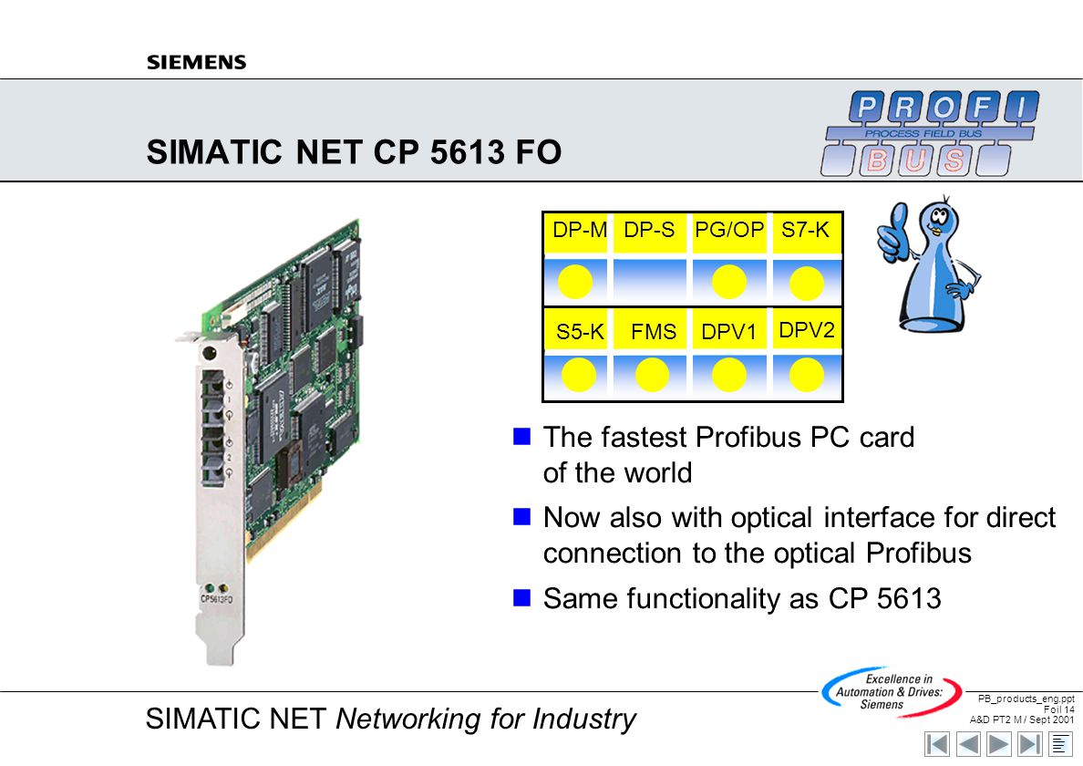 hight resolution of simatic net cp 5613 fo the fastest profibus pc card of the world