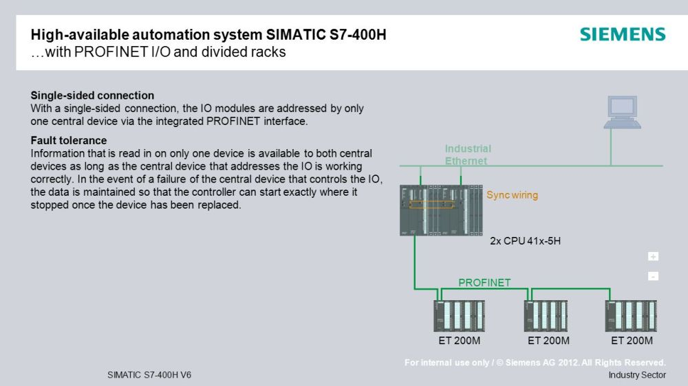 medium resolution of high available automation system simatic s7 400h with profinet i o and