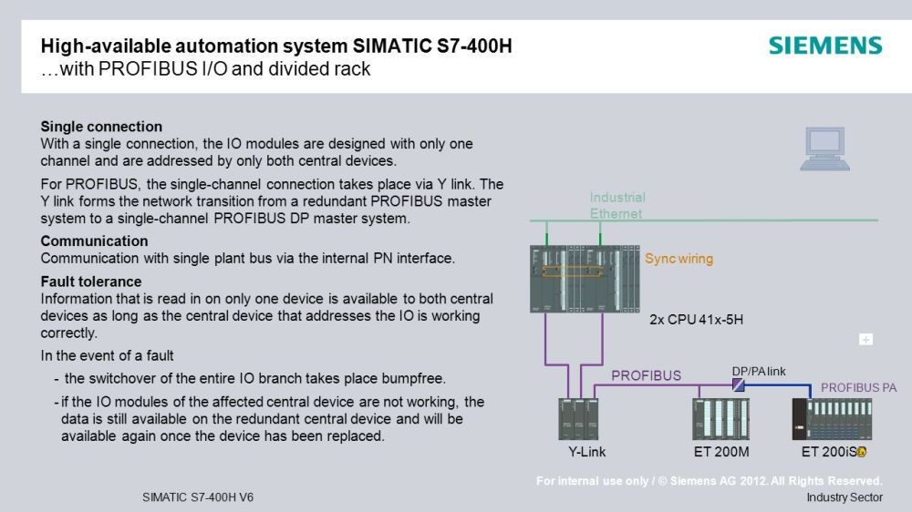 medium resolution of high available automation system simatic s7 400h with profibus i o and