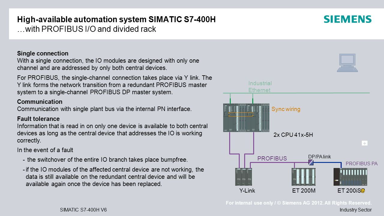 hight resolution of high available automation system simatic s7 400h with profibus i o and